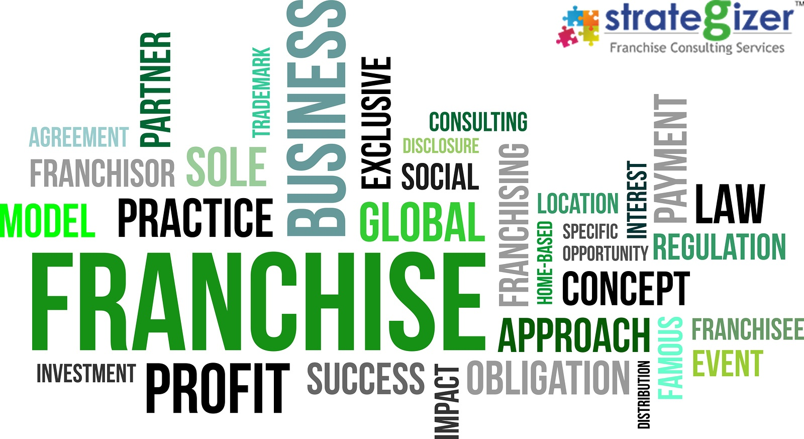 Franchise Consultants in Hyderabad copy